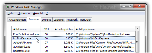 Windows Task-Manager mit LchDrvKey