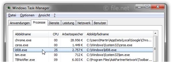 Windows Task-Manager mit ld08