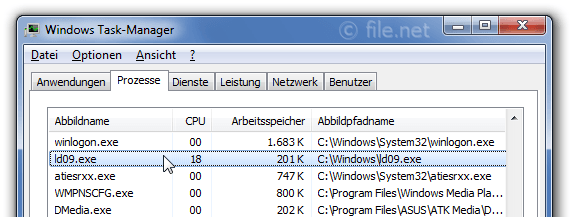 Windows Task-Manager mit ld09