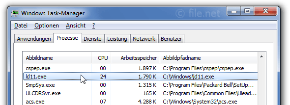 Windows Task-Manager mit ld11
