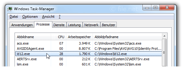 Windows Task-Manager mit ld12