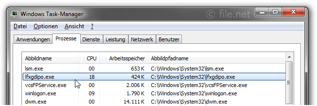Windows Task-Manager mit lfxgdipo