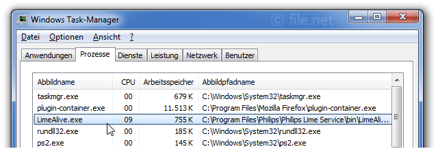 Windows Task-Manager mit LimeAlive