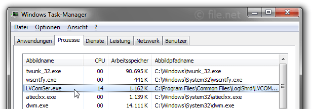 Windows Task-Manager mit LVComSer