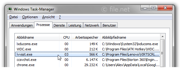 Windows Task-Manager mit lvvsst