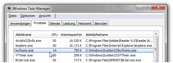 Windows Task-Manager mit lxcfcoms