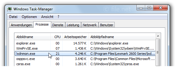 Windows Task-Manager mit lxdnmon