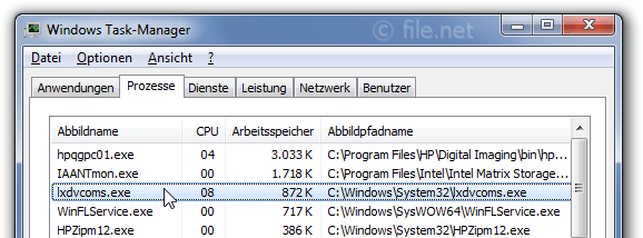 Windows Task-Manager mit lxdvcoms