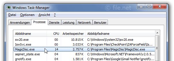 Windows Task-Manager mit MagicDisc