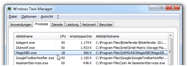 Windows Task-Manager mit MagicKBD