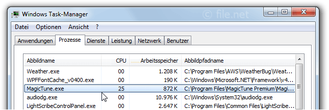 Windows Task-Manager mit MagicTune