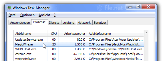 Windows Task-Manager mit MagicWl