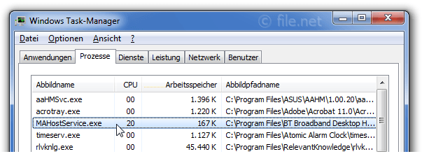Windows Task-Manager mit MAHostService