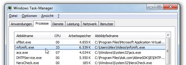 Windows Task-Manager mit mfcmifc