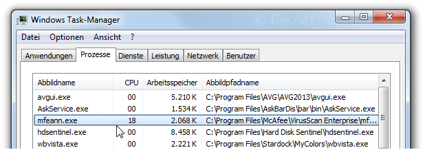 Windows Task-Manager mit mfeann
