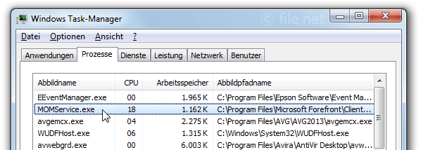 Windows Task-Manager mit MOMService
