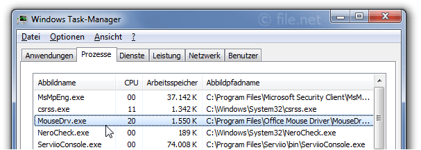 Windows Task-Manager mit MouseDrv
