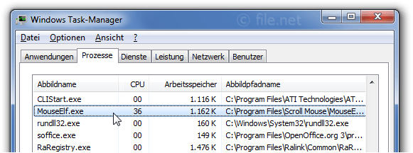Windows Task-Manager mit MouseElf