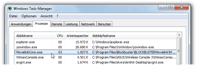 Windows Task-Manager mit MovielinkCore
