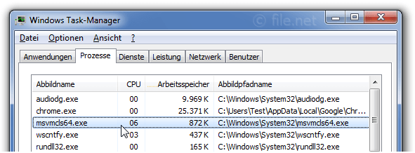 Windows Task-Manager mit msvmcls64