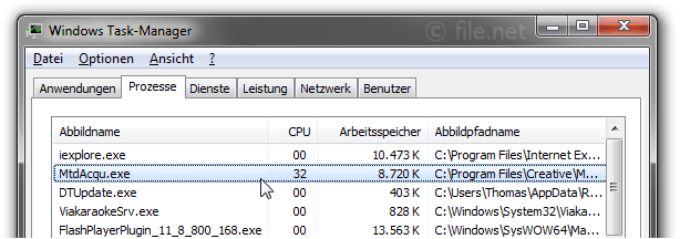 Windows Task-Manager mit MtdAcqu