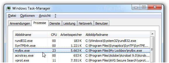Windows Task-Manager mit mylbx