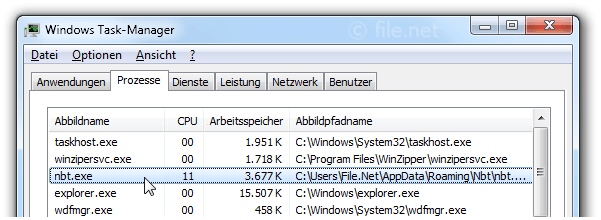 Windows Task-Manager mit nbt