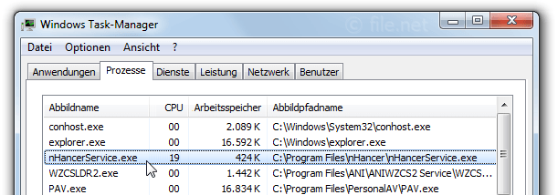 Windows Task-Manager mit nHancerService