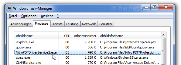 Windows Task-Manager mit NitroPDFDriverService2