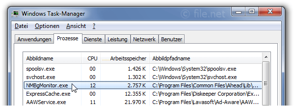 Windows Task-Manager mit NMBgMonitor