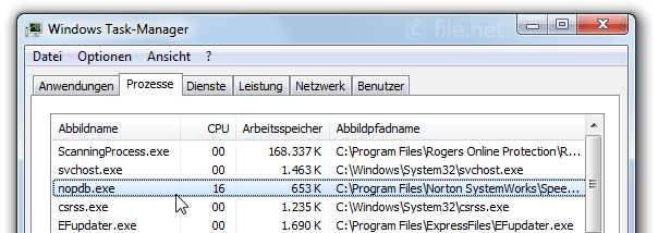 Windows Task-Manager mit nopdb