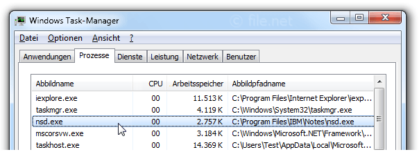 Windows Task-Manager mit nsd