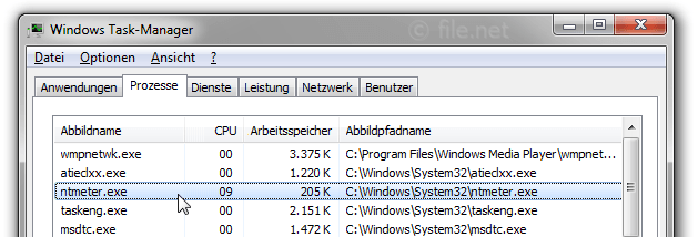 Windows Task-Manager mit ntmeter