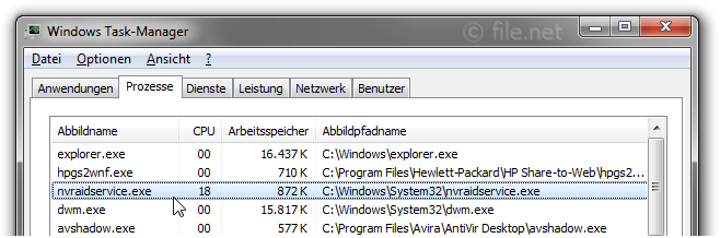Windows Task-Manager mit nvraidservice