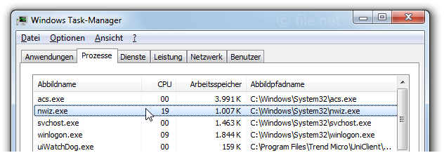 Windows Task-Manager mit nwiz