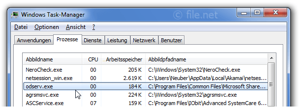 Windows Task-Manager mit odserv