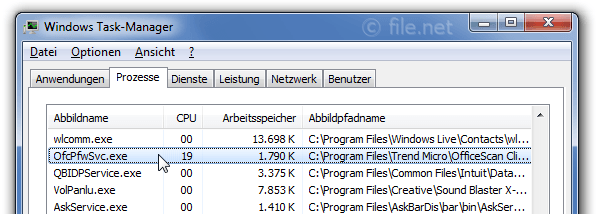 Windows Task-Manager mit OfcPfwSvc