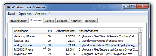 Windows Task-Manager mit onda_mon