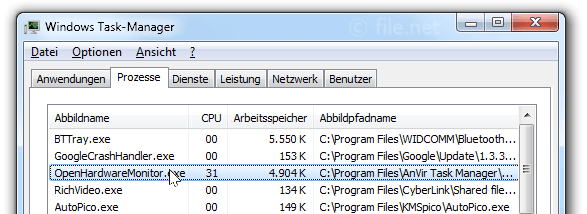 Windows Task-Manager mit OpenHardwareMonitor