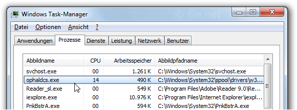 Windows Task-Manager mit ophaldcs