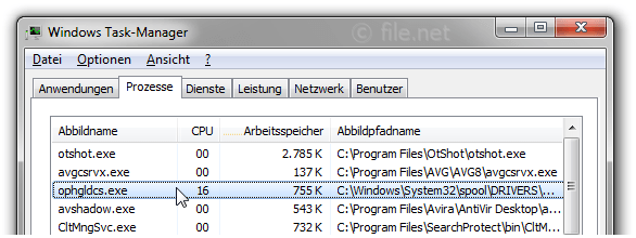 Windows Task-Manager mit ophgldcs