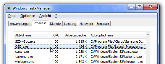 Windows Task-Manager mit OSD