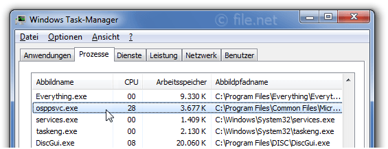 Windows Task-Manager mit osppsvc
