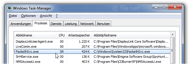 Windows Task-Manager mit PackethSvc