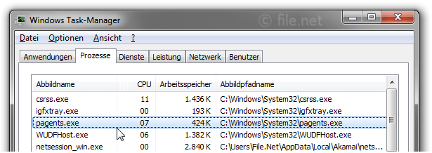 Windows Task-Manager mit pagents