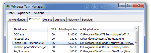 Windows Task-Manager mit Panda_URL_Filtering