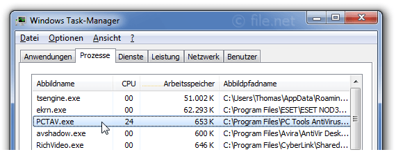 Windows Task-Manager mit PCTAV