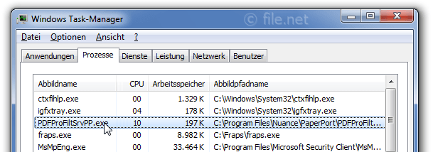 Windows Task-Manager mit PDFProFiltSrvPP