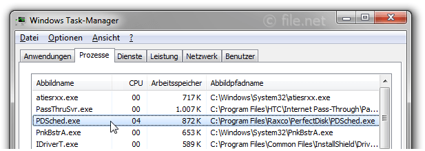 Windows Task-Manager mit PDSched