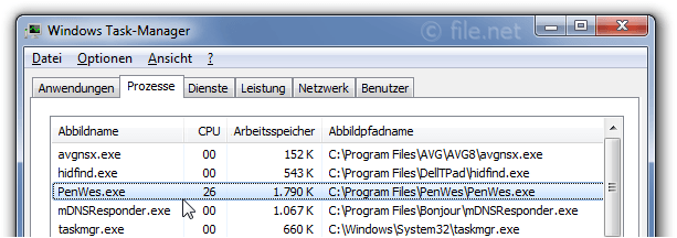 Windows Task-Manager mit PenWes